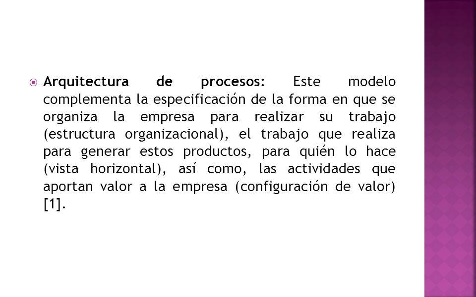 Arquitectura de procesos: Este modelo complementa la especificación de la forma en que se organiza la empresa para realizar su trabajo (estructura organizacional), el trabajo que realiza para generar estos productos, para quién lo hace (vista horizontal), así como, las actividades que aportan valor a la empresa (configuración de valor) [1].